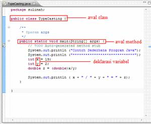 Sulimah Blog: JAVA Application Programming Interface (API)