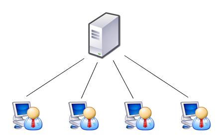Resultado de imagem para arquitetura cliente servidor
