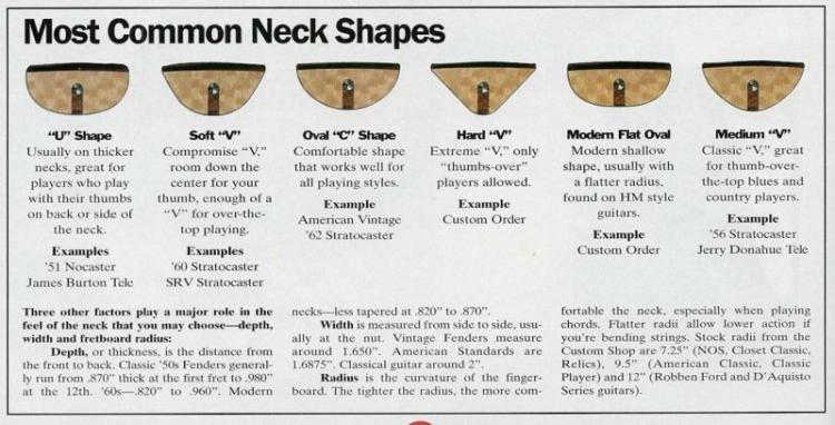 is there a big difference between a 10 and 12 radius neck the gear page. Black Bedroom Furniture Sets. Home Design Ideas