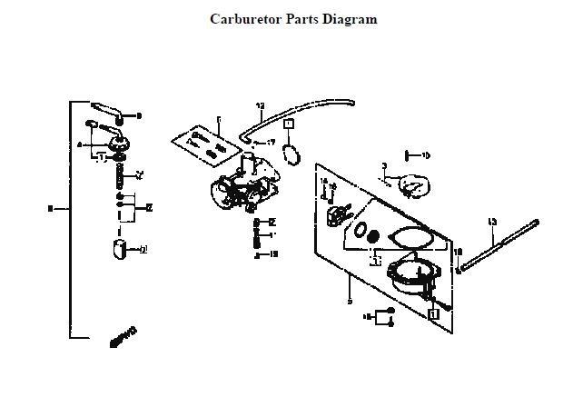Just take it: Honda C70 parts catalog (4)
