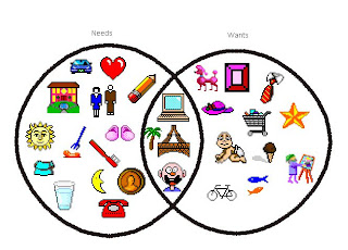 Needs And Wants Venn Diagram 1998 Dodge Ram 3500 Radio Wiring Kathleen S Blog This Is A About My I Made It At Kid Pix In Activity Had To Put Both Of Them