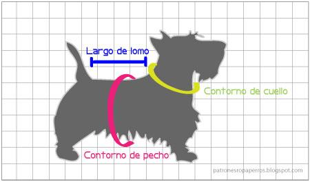 patrones mascotas, ropa, animales, perros, gatos, labores, diys