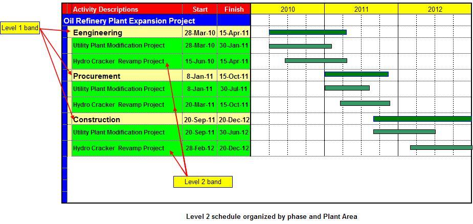 hr planning spreadsheet calendar template 2016