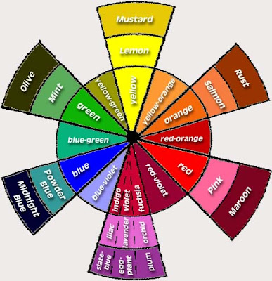 This Chart Shows Some Hues And Tints Of The Colors Are Variations Which Can Be Derived From Same Color