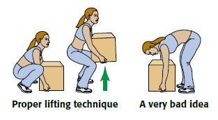 https://i2.wp.com/4.bp.blogspot.com/_xu83mnX15Po/TCjDeW4YVJI/AAAAAAAAAMo/EEUSlPReemA/s320/Lifting+posture.JPG