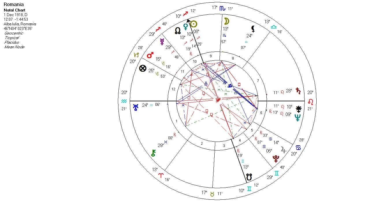Astrologie Cu Minerva 01 06 2010 01 07 2010