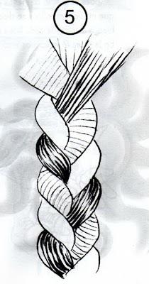Formas modernas de dibujos de peinados Colección De Cortes De Pelo Consejos - Arte Manga: Peinados: Trenza