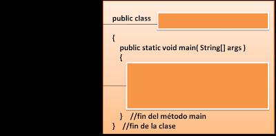 Info Exe Fundamentos De Java