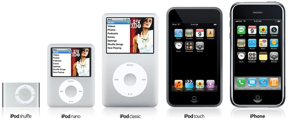 iPod's. An American Obsession: Types of iPod