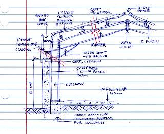 Nick S Construction Blog