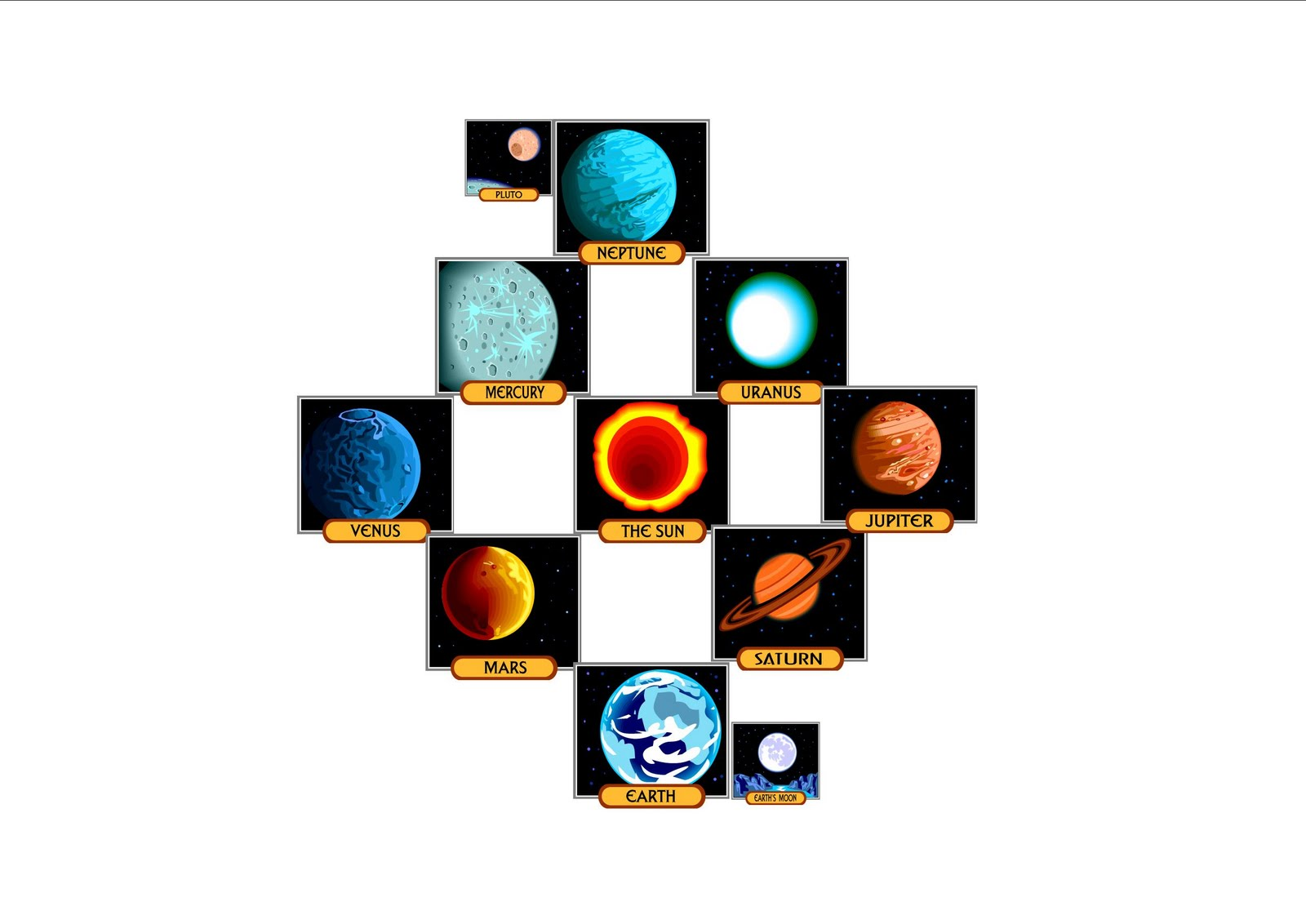 Solar System Distance Activity - Pics about space