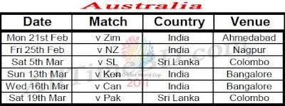 Australia ICC cricket world cup 2011 match schedule