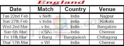 England ICC cricket world cup 2011 match schedule