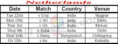 Netherlands ICC cricket world cup 2011 match schedule