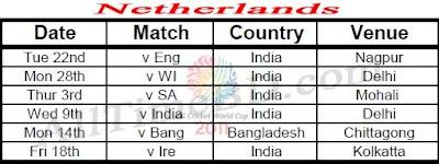 Netherlands ICC cricket world cup 2011 match schedule