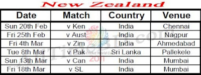 New Zealand ICC cricket world cup 2011 match schedule