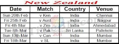 New Zealand ICC cricket world cup 2011 match schedule