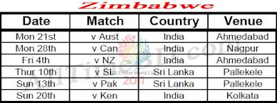 Zimbabwe ICC cricket world cup 2011 match schedule