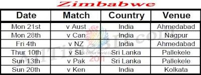Zimbabwe ICC cricket world cup 2011 match schedule