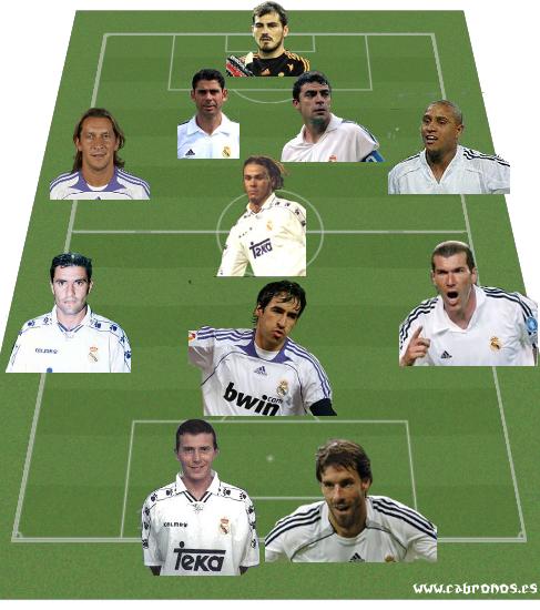 Cabronos Extranos Mi Once Ideal Del Real Madrid