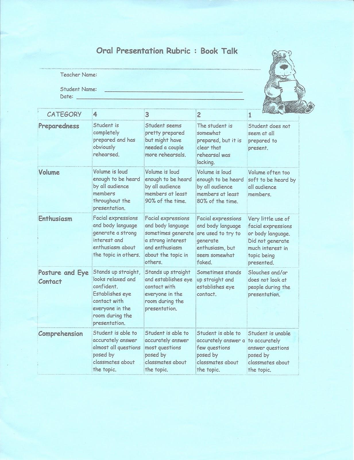 Oral Presentation Rubric For 5th Graders