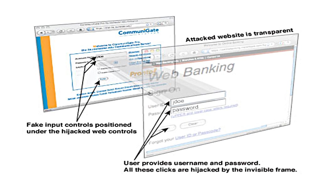 About IFRAME and clickjacking | Igor Abade (T-Shooter)