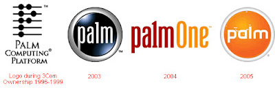Palm - Evolution of Logos & Brand