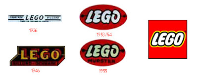 LEGO - Evolution of Logos & Brand
