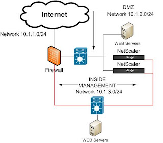 [Netscaler license generator | errorresource already exists scaler certificate] >> [scaler