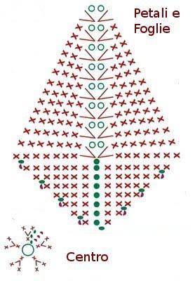 Stella Di Natale Uncinetto Schema.Stella Di Natale All Uncinetto