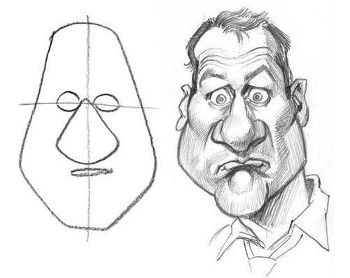 OtRe BloG: Belajar cara menggambar karikatur
