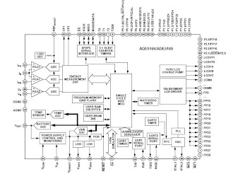 Electronic Integrated Circuits ( ICs ): Single-Phase