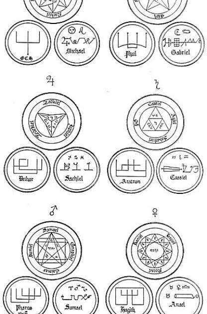 spiritualità, meditazione, illuminazione e oltre...: i 7