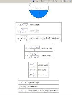 Malleristic Revitation: Trigonometry, Revit Parameters, and