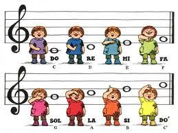 Resultado de imagen de niños estudiando música