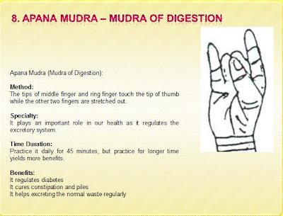 Varuna Mudra -water ART \ SPIRITUAL Mudras- Pinterest Yoga - yoga resume