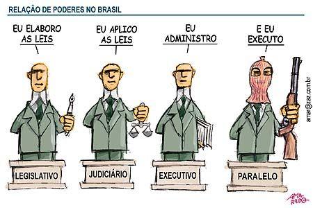 Resultado de imagem para três poderes no brasil