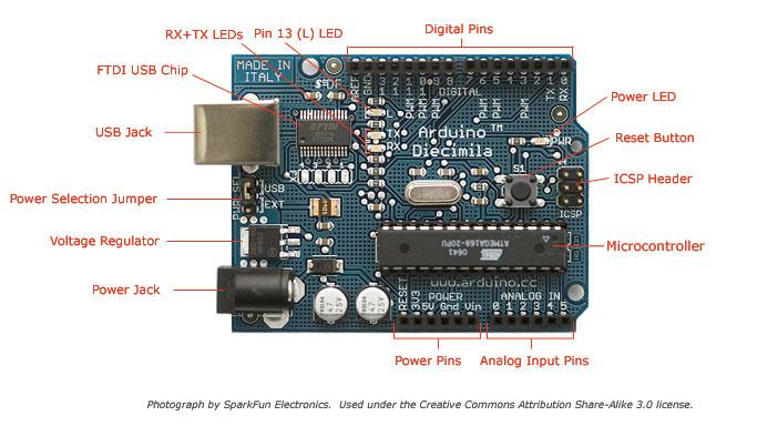 Vcmicroprocessors Arduino Parts Picture Learn For Test