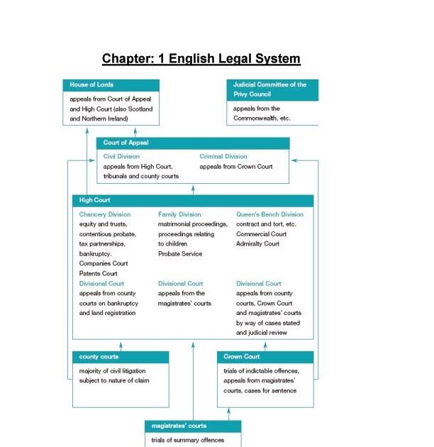Past paper of f3 | Term paper Example - sfhomeworksjzm icoco info