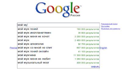 google_1 Что знает Google БЛОГ