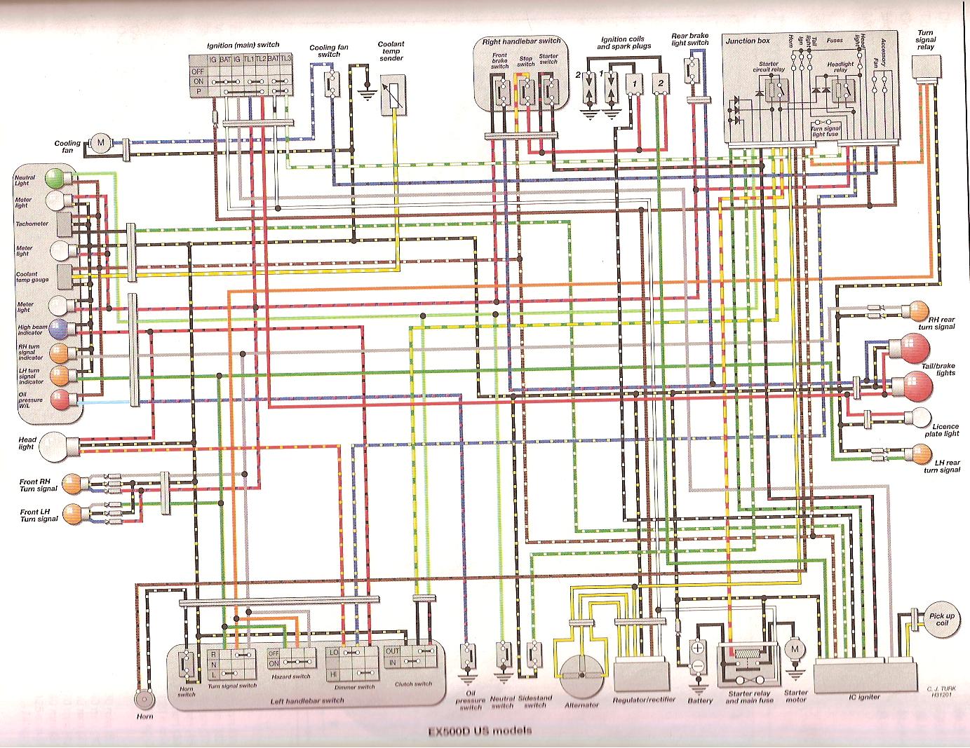 Jadi buat yang belum lengkap bisa liat diagram dibawah ini. Diagram ini  punya motor ninja