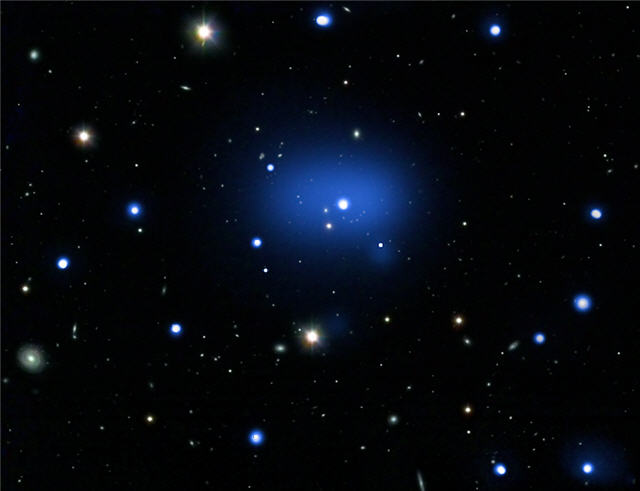 The Farthest Galaxy Cluster Yet Measured