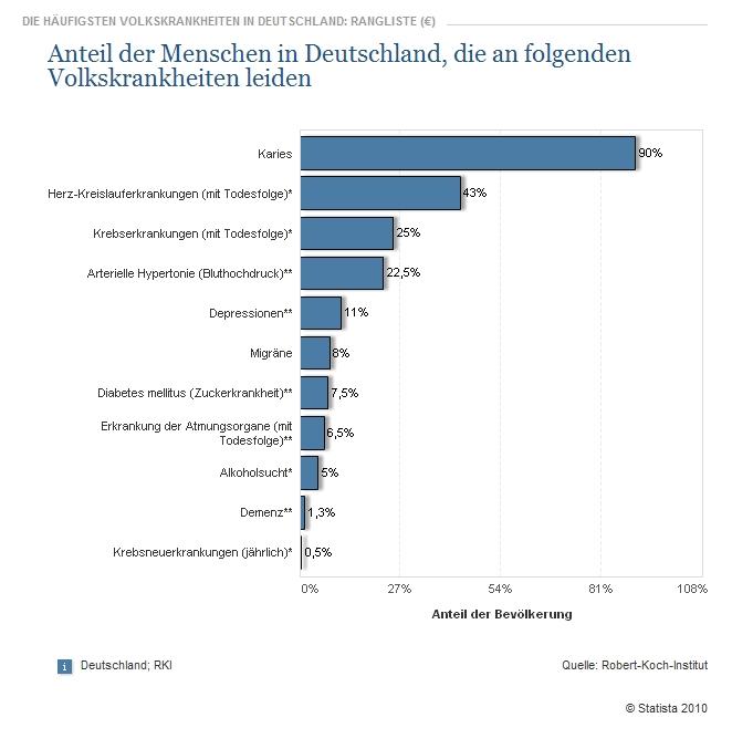 wie viele menschen rauchen in deutschland