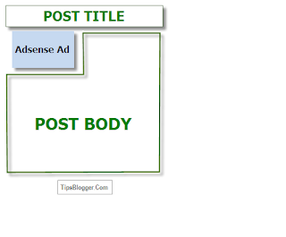 how to use adsense in blogger