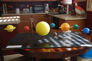 solar system project ideas for 5th grade - photo #1