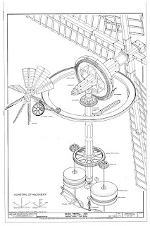Concept Diagram of Windmill