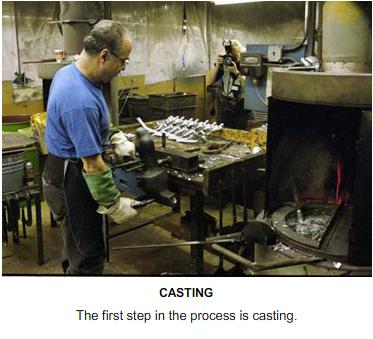 casting the statuette
