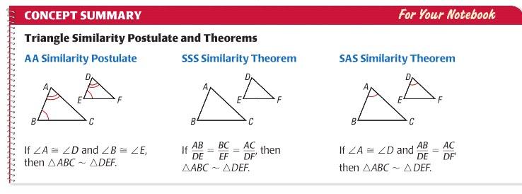 Boolean Algebra Theorems and Laws of Boolean Algebra
