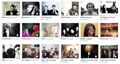 Spotify Most Streamed Artists and Songs Include Happy, Ed ...