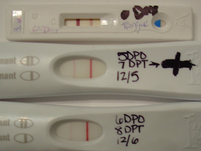 Bfp With Beta Levels
